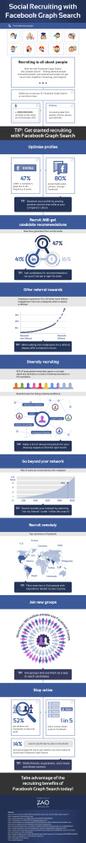FaceBook Graph Search. herramienta de selección de personal #infografia #infographic #socialmedia   Recursos Humanos Online   Scoop.it
