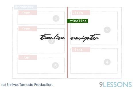 Facebook Timeline Design using JQuery and CSS. | Web Development Stuff | Scoop.it