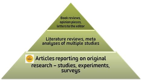 LIBRARY TIP:  Source  'gold standard' articles wherever possible. | HPS202 Deakin University | Scoop.it