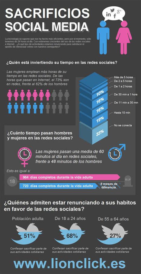 Analítica Web con Pinterest | Educa con Redes Sociales | Scoop.it
