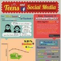 Teens & Social Media: Parents on Facebook? | Information and Digital Literacy | Scoop.it
