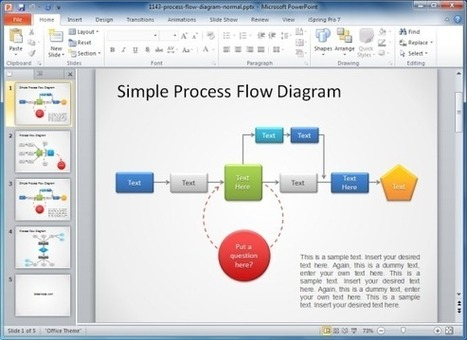 How To Make A Simple Flowchart in PowerPoint using Shapes | PowerPoint presentations and PPT templates | Scoop.it