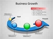Circular Growth Powerpoint Template.pptx | 3d cho powerpoint! | Scoop.it