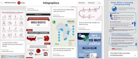 Yes, Pinterest can help market your small business | MarketingHits | Scoop.it