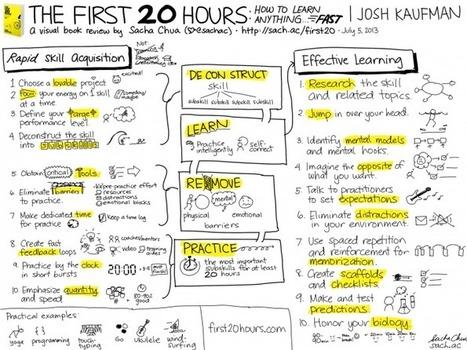 Cómo aprender cualquier cosa en tan solo 20 horas. El método de Josh Kaufman.   INTERNET Y NUEVAS TECNOLOGÍAS   Scoop.it