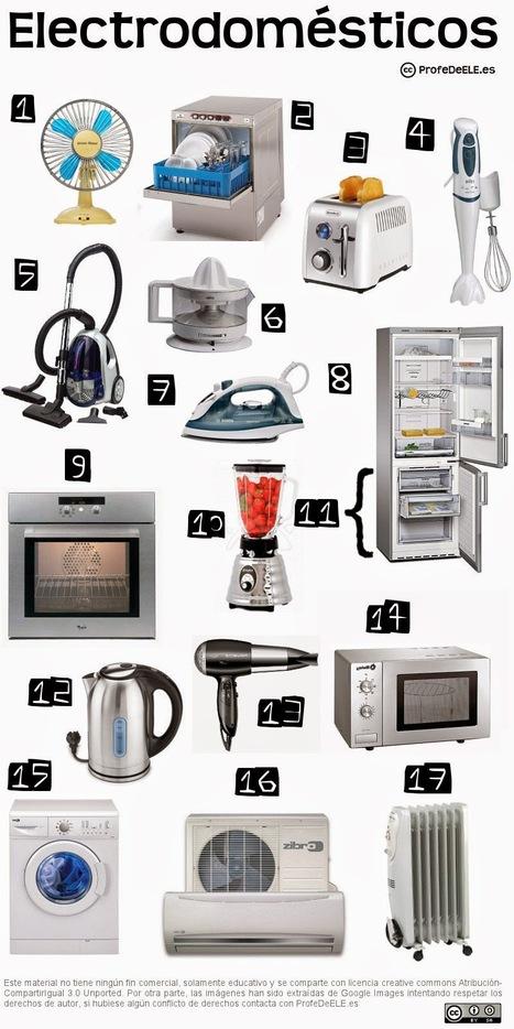 Vocabulario de los electrodomésticos | Español para los más pequeños | Scoop.it