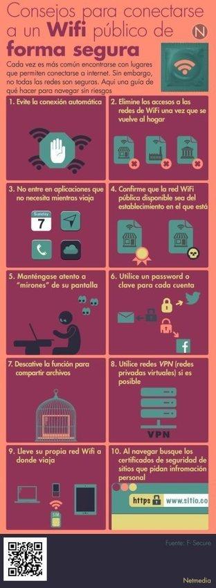 Usa la WiFi pública de forma segura #infografia #infographic #internet | Las TIC y la Educación | Scoop.it