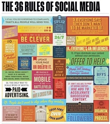 bouloboulo   Social Media   Scoop.it