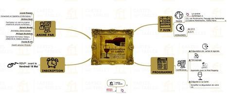 dégustation de vins et mind mapping avec Philippe Boukobza | Trucs & astuces | Scoop.it