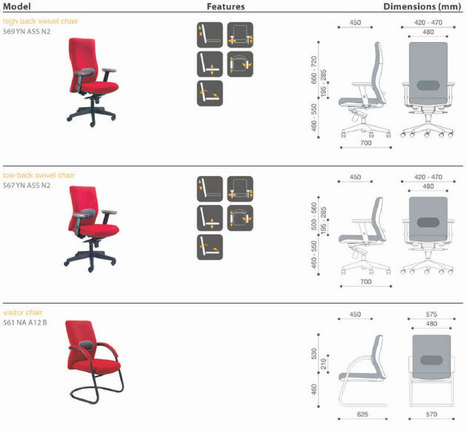 Zibra Office Chair - Monarchergo | Monarch Ergonomics furniture -Monarchergo.com | Scoop.it
