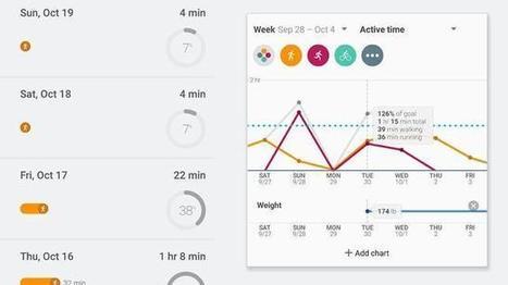 Google permite descargar Google Fit, su app para monitorizar el ... - ABC.es | #EraDigital #Marketing online #Tecnología | Scoop.it