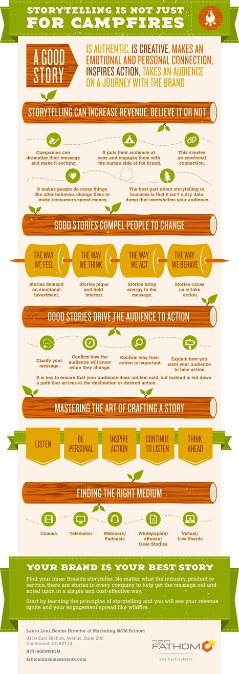 How To Tell A Good Story (infographic) | Marketing coach2u | Scoop.it