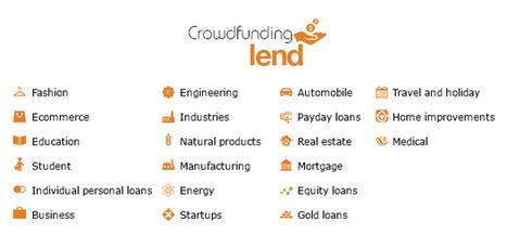 Peer to peer lending software, p2p Lending Borrowing Script, Kiva clone - Agriya | Kickstarter Clone Script, kickstarter clone, kickstarter software,kickstarter platform | Scoop.it