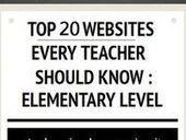 Teaching Tech K-3 | Technology In The Classroom | Scoop.it
