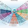 Marketing Online - HTML5 y CSS3