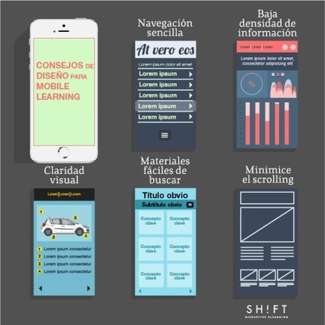 Consejos simples para crear su primer curso de mobile learning | Educación online | Scoop.it