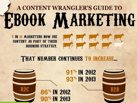 eBook Marketing Guide {Infographic} - Best Infographics | Digital-News on Scoop.it today | Scoop.it
