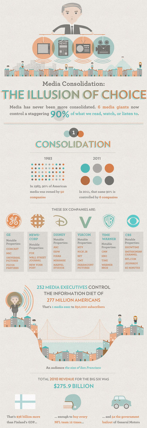 Infographic Of The Day: The Mega Companies Behind 90% Of Media | :: The 4th Era :: | Scoop.it