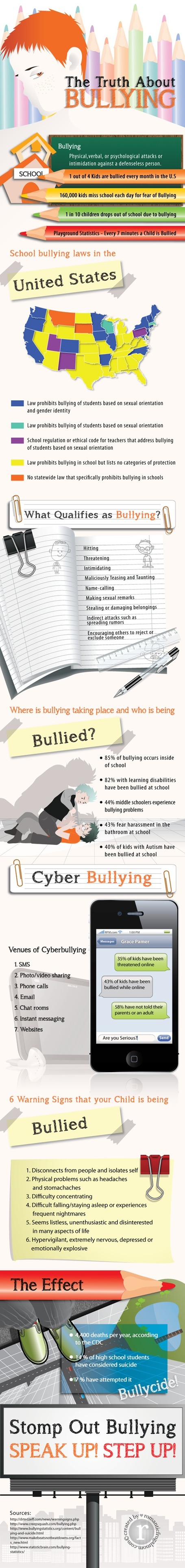 The Truth About Bullying | INFOGRAPHIC - ESL | EFL-ESL &  ELT | Learning, Teaching, Education | Scoop.it