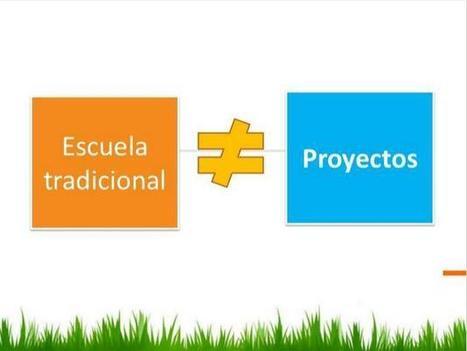 Aprendizaje Por Proyectos - Impulsando el Factor Significativo   Presentación   Cómo aprender en la era 2.0   Scoop.it