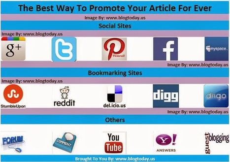 The Best Way to Promote Your Article For Ever - AVOWZONE | Blogging Tips | Scoop.it