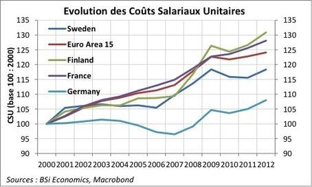 La Finlande, au cœur d'une crise aussi bien structurelle que conjoncturelle   Économie et marchés financiers   Scoop.it