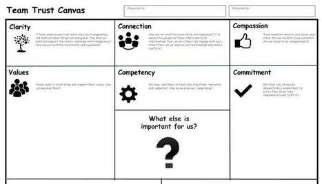"Building team trust using a Trust Canvas | ""employee engagement enhancement"" | Scoop.it"