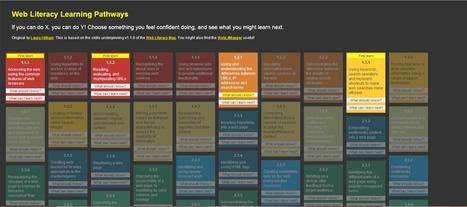Fantastic tool that creates a roadmap for digital literacy | Blandin on Broadband | Personal Learning Network | Scoop.it
