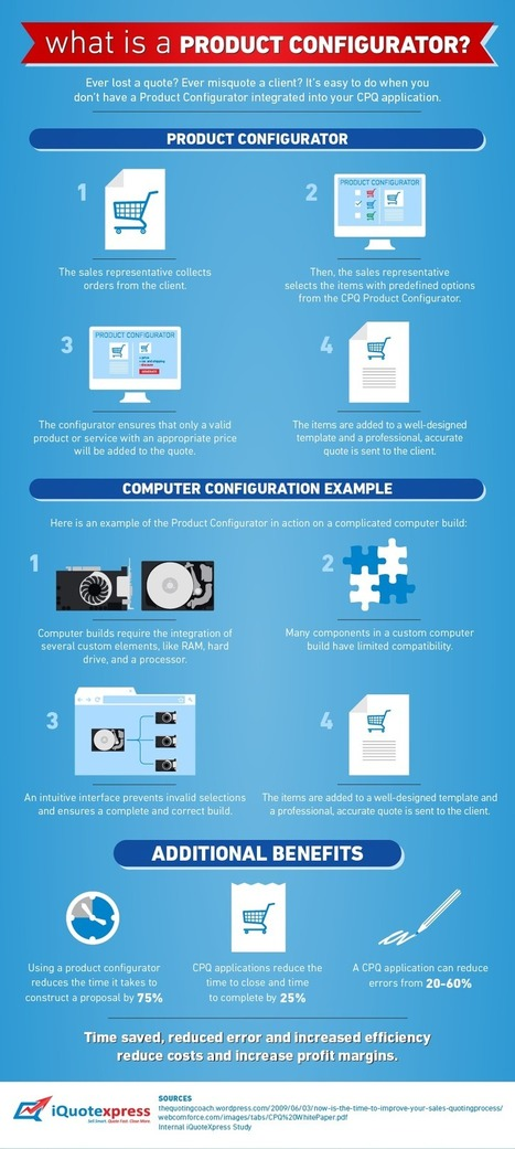 What is a Product Configurator? [INFOGRAPHIC] | product configurator | Scoop.it