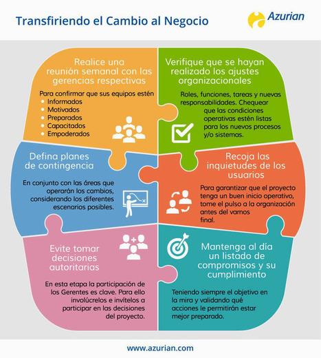 Cómo transferir el cambio a tu empresa #infografia #infographic #rrhh | Orientar | Scoop.it