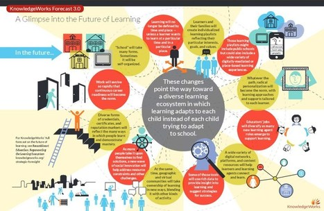 Online Adult Education: The Future is Here Toda... | The Future of Education  - Where do we go now? | Scoop.it