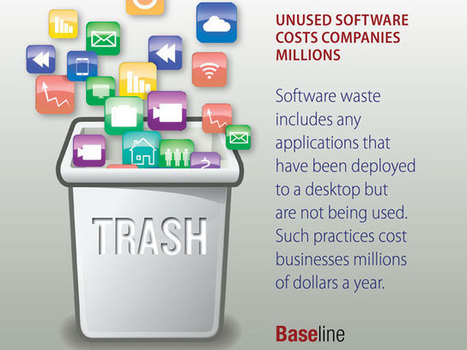Unused Software Costs Companies Millions | digitalNow | Scoop.it