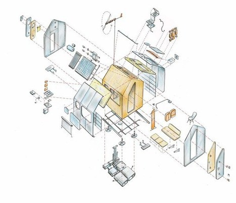 Think Small: Renzo Piano's Vitra House | sustainable architecture | Scoop.it