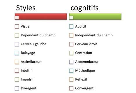 Styles d'apprentissage; styles cognitifs et modalités d'apprentissage | Ep@tice | Enseignement, pédagogie, psychologie cognitive, sémiotique et didactique | Scoop.it