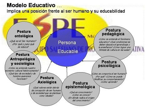 EL PARADIGMA HIBRIDO, una nueva forma de sociedad y deeducación!!! by .@juandoming | NTICs en Educación | Scoop.it