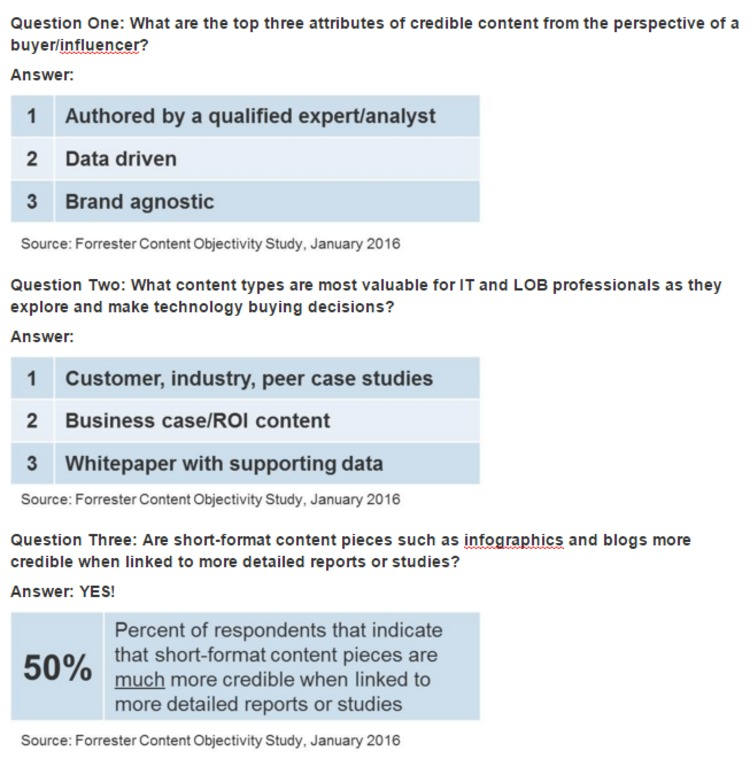 B2B Marketers: Mind The Content Credibility Gap - Forrester | The Marketing Technology Alert | Scoop.it