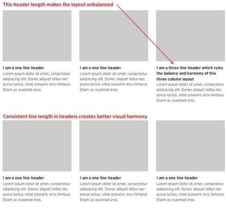 How to Write for the Web   Chapter Three   Digital Literacies in the Arts   Scoop.it
