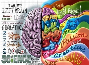 Creativity and IQ, Part I: What Is Divergent Thinking? How Is It Helped by... | Technology in Art And Education | Scoop.it