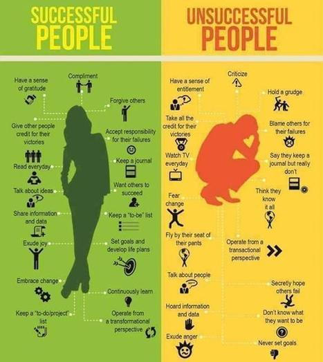 What traits make people and companies successfull | Leadership and change | Scoop.it