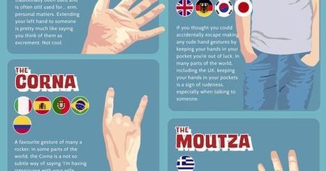 Rude Hand Gestures from Around the World | Tout sur le Tourisme | Scoop.it