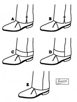 Quelle finition pour un bas de pantalon ? Explication. | Costumes à moins de 300€, 700€ et plus à Paris ou sur internet | Scoop.it