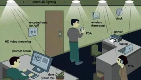 Έρχεται το Li-Fi, το 100 φορές πιο γρήγορο internet - Τα πρώτα λειτουργικά βήματα του (φωτο) | omnia mea mecum fero | Scoop.it