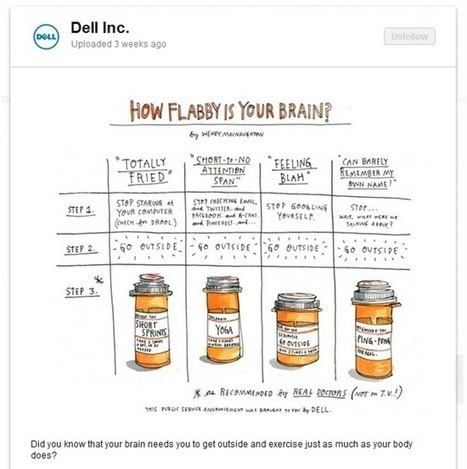 Dell Launches Pinterest Page to Share Pinteresting Content Curated Across Time and the Web - Direct2Dell - Direct2Dell - Dell Community | Pinterest | Scoop.it