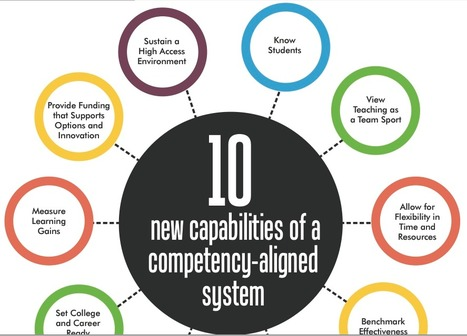 The Shift From Cohorts to Competency - Digital Learning Now | Web 2.0 for juandoming | Scoop.it