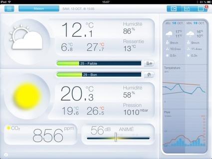 Test: Netatmo, la station météo connectée | Maison et Domotique | Soho et e-House : Vie numérique familiale | Scoop.it