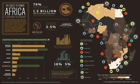 África, um continente às escuras   geography   Scoop.it