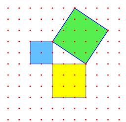 Recursos manipulativos/Geoplano | Matemática en Primaria | RECURSOS MATEMÁTICAS | Scoop.it