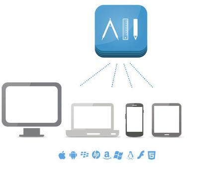 Hire cross platform mobile developer | Mobile App Development | Scoop.it