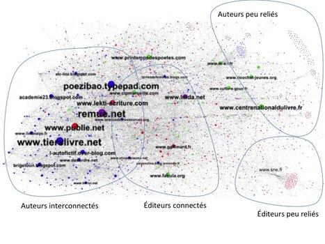 L'écrivain en réseau | Archivance - Miscellanées | Scoop.it