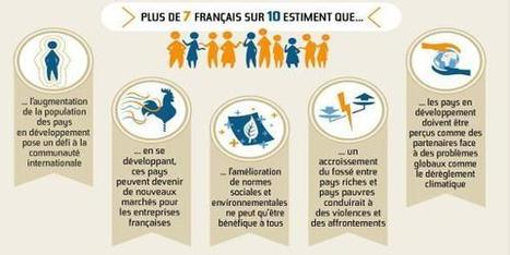 Publication du baromètre 2014 : Les Français et la politique d'aide au développement de la France - Médiaterre   Médias   Scoop.it